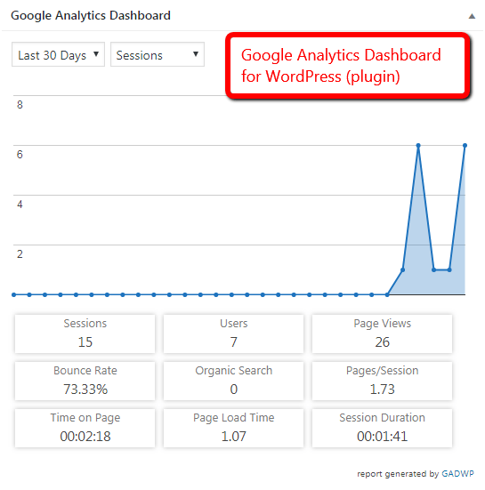 google analytics dashboard wordpress plugin